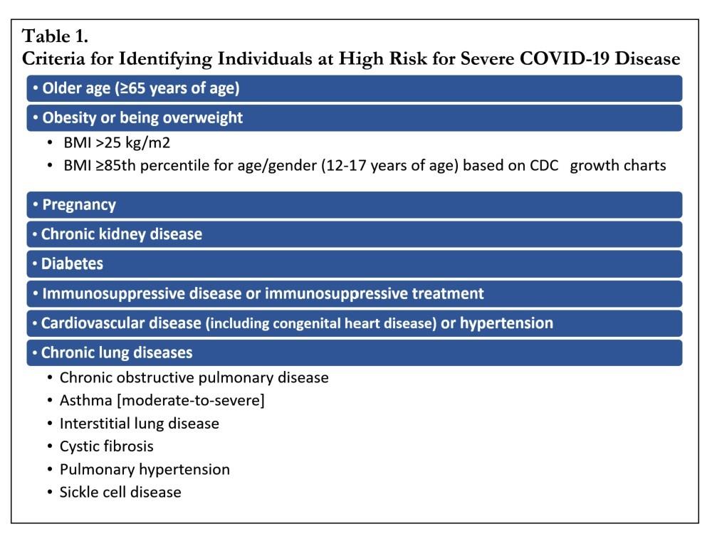 regeneron covid infusion progressive medical inc