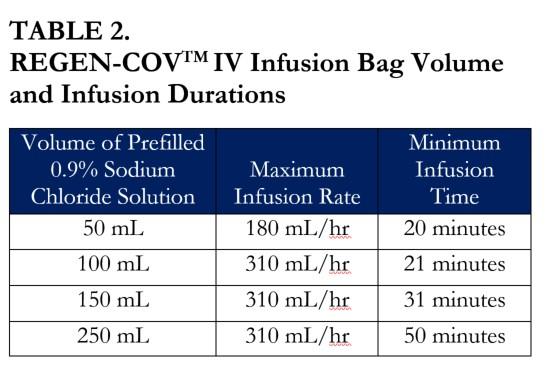 regeneron infusion vial2bag